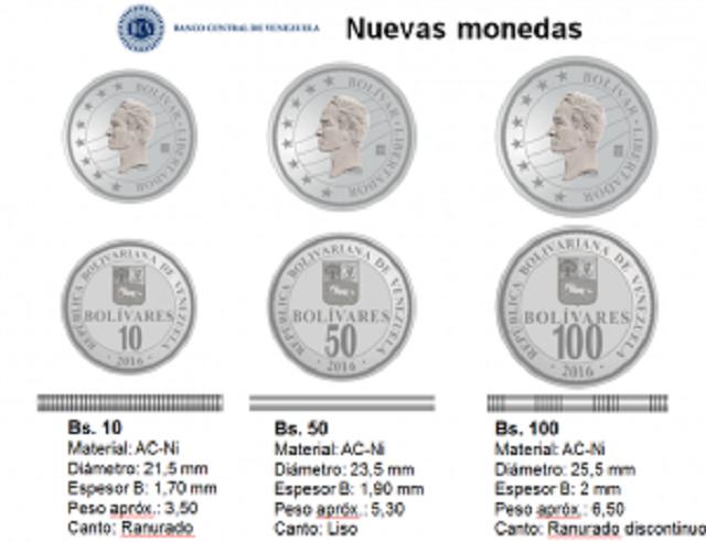 monedas_bcv
