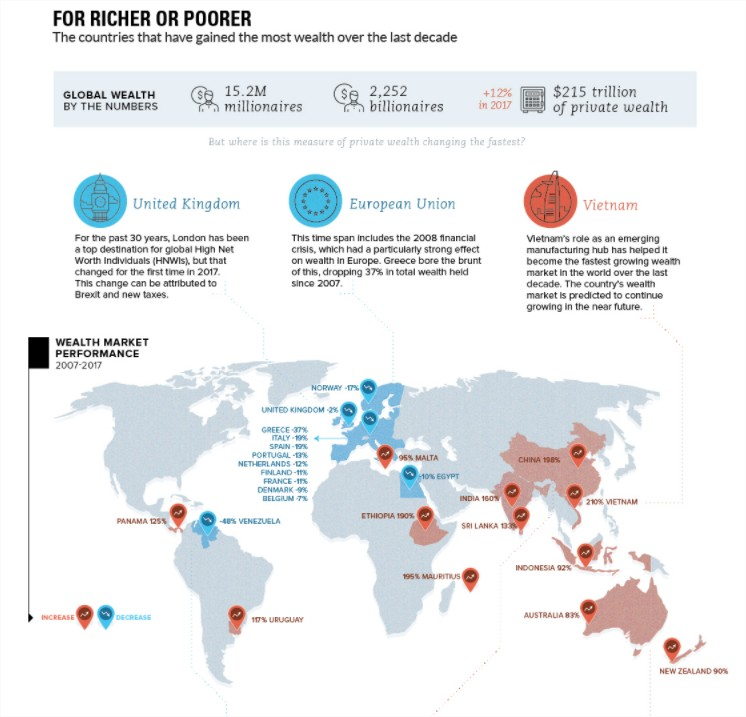 Map Visualizing the Global Shift in Wealth Over 10 Years - Google Chrome