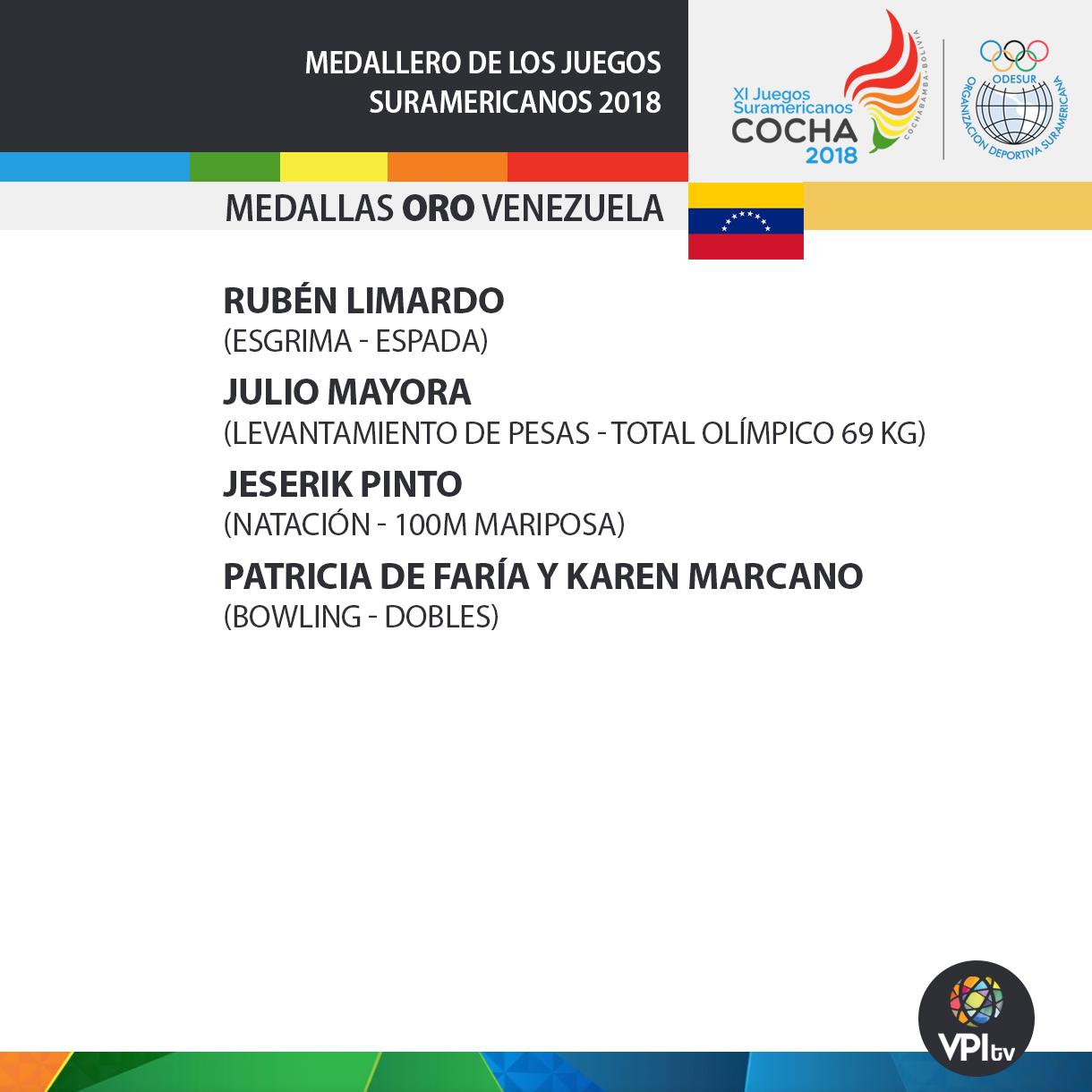 JUEGOS_suramericanos3