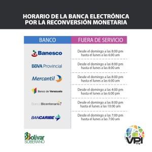 bancosreconversion