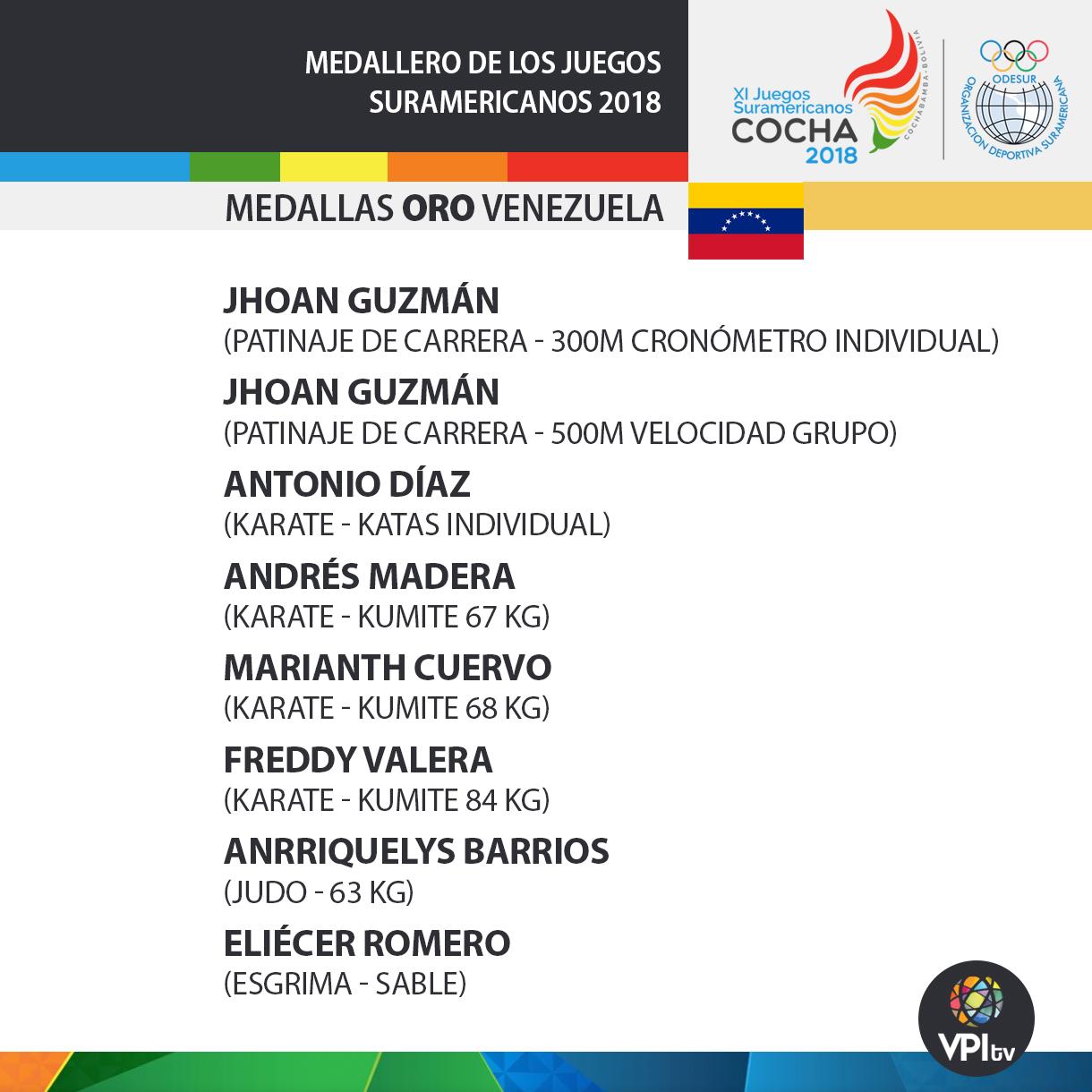 JUEGOS_suramericanos2